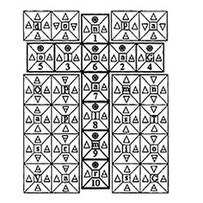таро церемониальной магии, дюкетт, енохианская магия и таро
