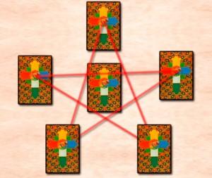 расклад таро пентаграмма