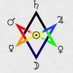 магия семи панет, планетарная магия