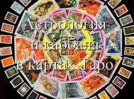 Астрология и каббала в картах таро