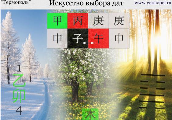учебный курс - китайское искусство выбора дат