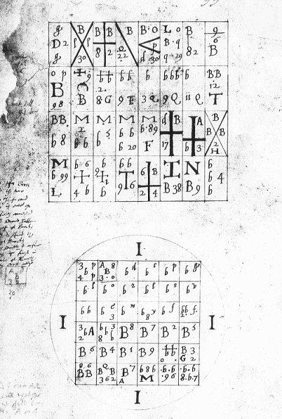 Семь Знамен Творения в рукописи Джона Ди оригинал