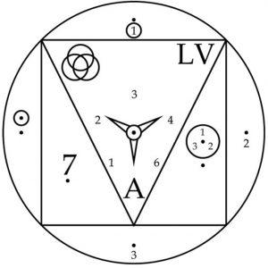 7 знамен творения - Солнце