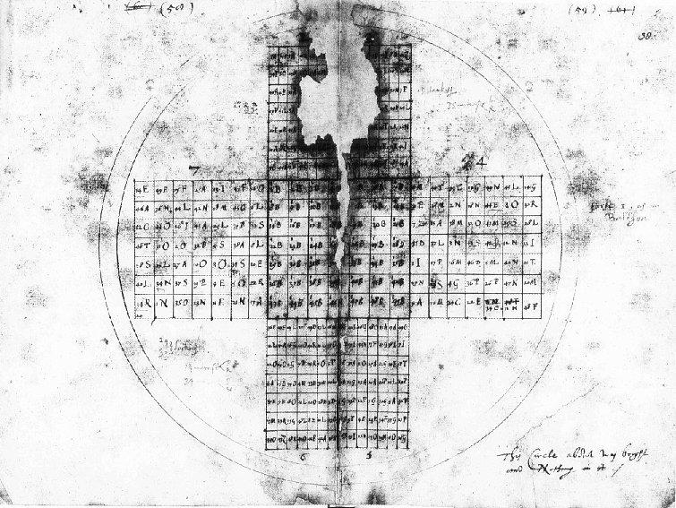 Таблицы Гептархии, соединение для получения 49 имен