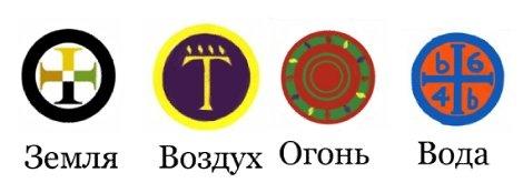 Символы енохианских Стихий