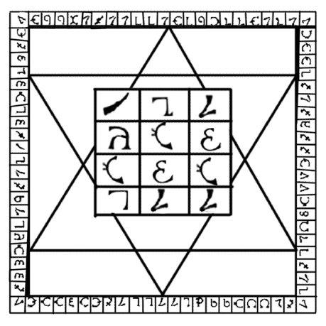 Священный Стол енохианская магия