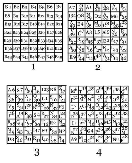 таблицы для получения 49 имен ангелов гептархии